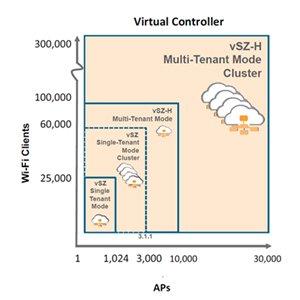 virtual-controller