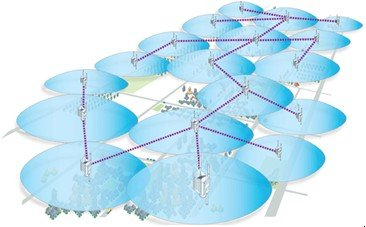 Wireless-Mesh-Networking-Alcadis