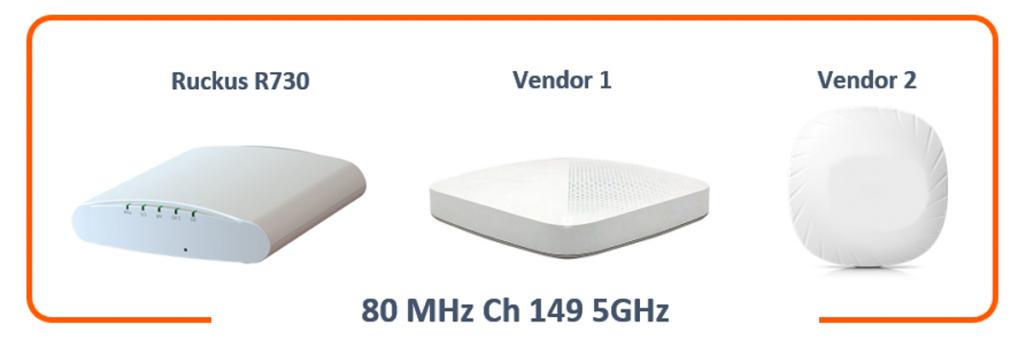 Vergelijking Wi-Fi 6 access points
